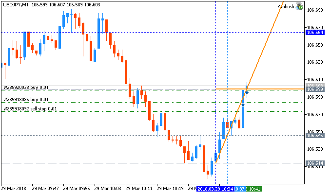 Scalping-usdjpy-m1-metaquotes-software-corp-4.png