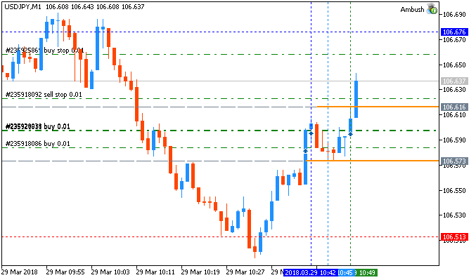 Scalping-usdjpy-m1-metaquotes-software-corp-5.png