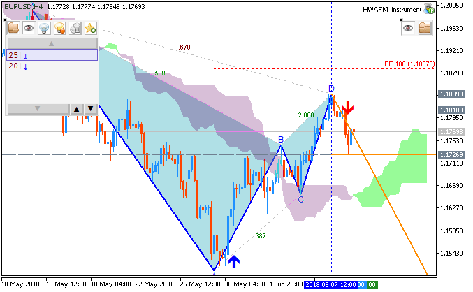 EUR Technical Analysis-eurusd-h4-metaquotes-software-corp-2.png