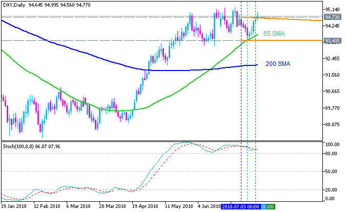 US Dollar and GOLD Technical Analysis-dxy-d1-fx-choice-limited.png