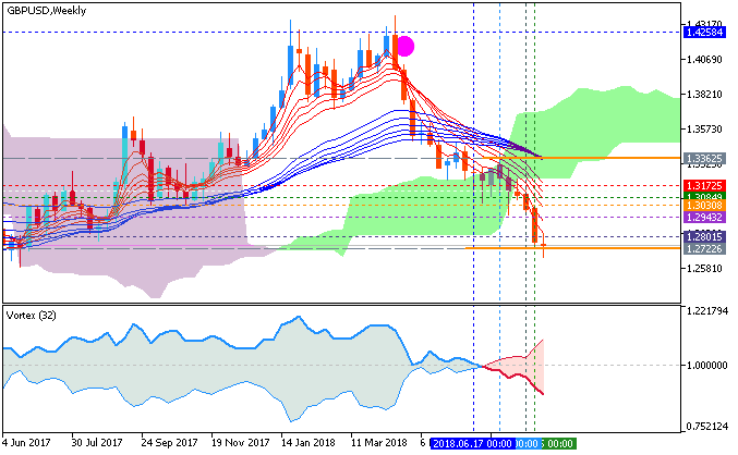 Name:  gbpusd-w1-fx-choice-limited.png
