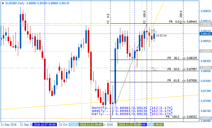 USDJPY and EURUSD Technical Analysis-eurgbp-d1-alpari-international-limited.png