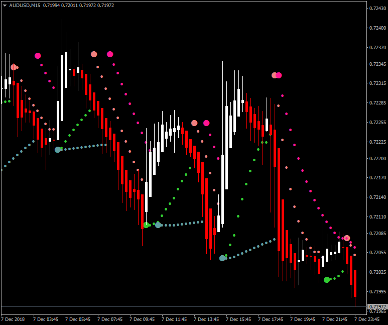 Name:  audusd-m15-metaquotes-software-corp.png Views: 11 Size:  37.3 KB