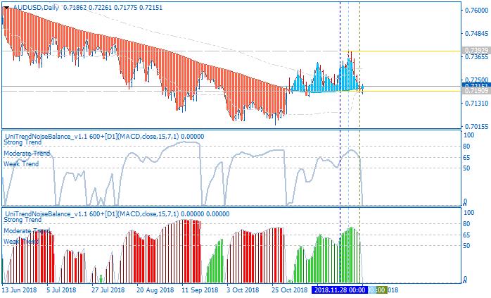 Technical Analysis-audusd-d1-alpari-international-limited.png