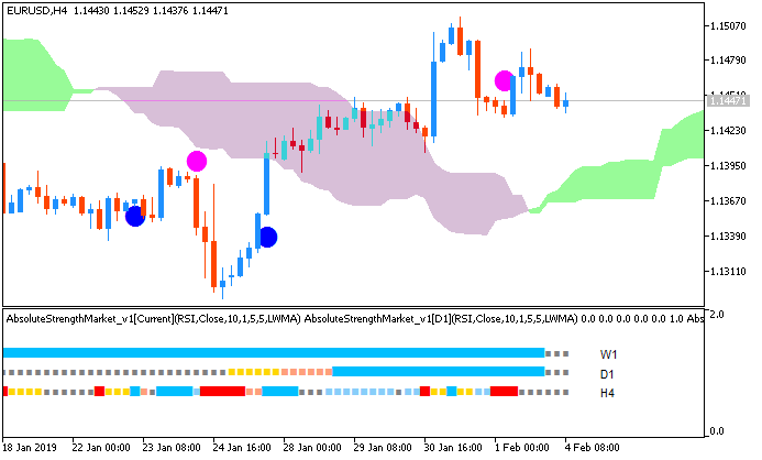 EUR Technical Analysis-eurusd-h4-metaquotes-software-corp.png