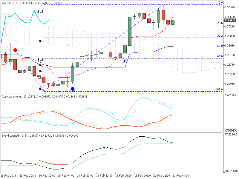 GBP Technical Analysis-gbpusdh4.png
