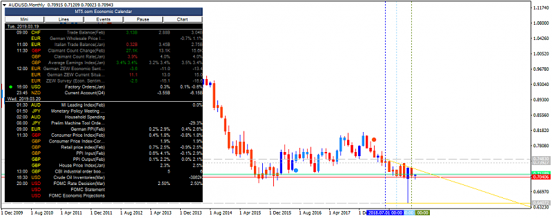 Weekly Outlook and Trading Forecast-audusd-mn1-metaquotes-software-corp-2.png