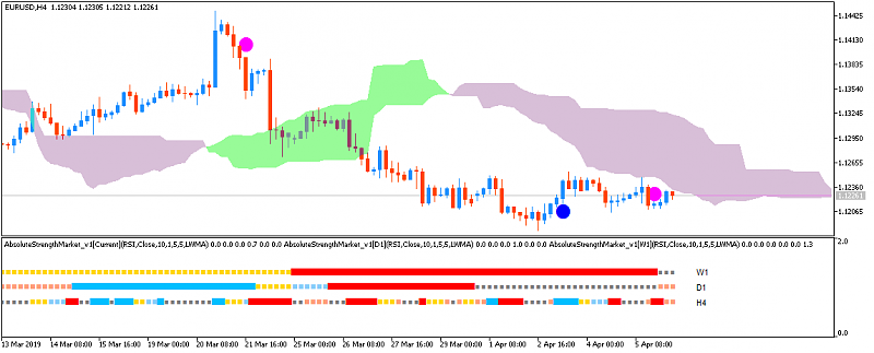 EUR Technical Analysis-eurusd-h4-metaquotes-software-corp-4.png