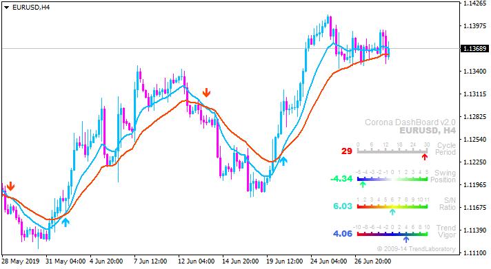 EUR Technical Analysis-eurusd-h4-alpari-international.png