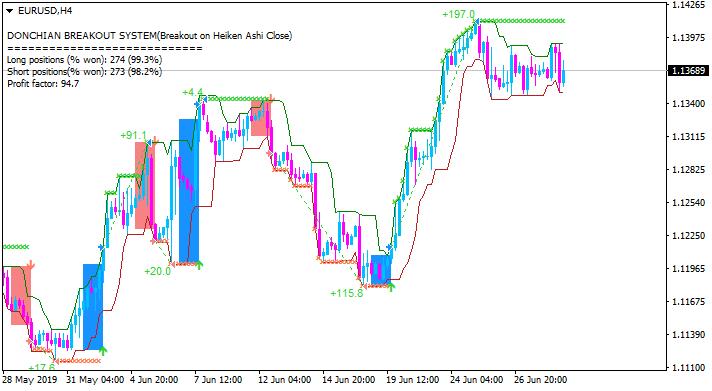 EUR Technical Analysis-eurusd-h4-alpari-international-2.png