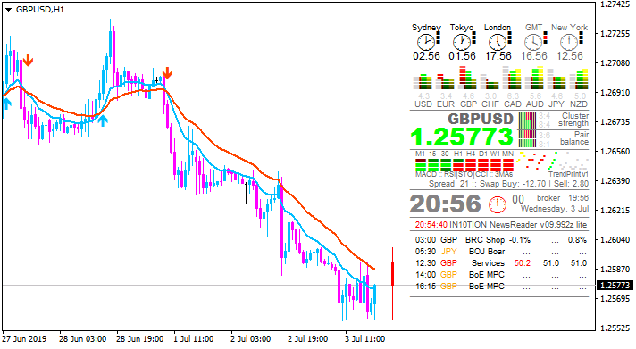 GBP Technical Analysis-gbpusd-h1-alpari-international-2.png