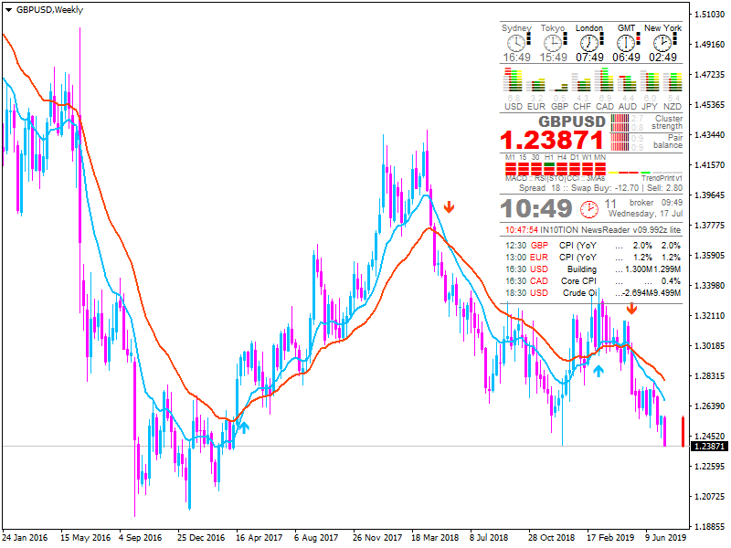 GBP Technical Analysis-gbpusd111.png
