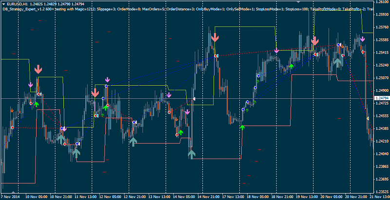 Risk to Reward Ratio-db_strategy_ea_12666.png
