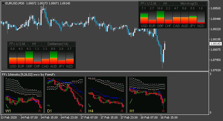 Name:  eurusd-m30-alpari-international.png