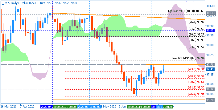 US Dollar and GOLD Technical Analysis-dxy-d1-alpari-international-2.png
