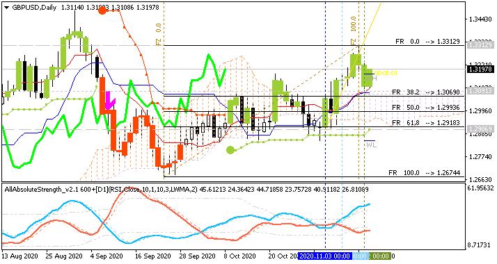 GBP Technical Analysis-gbpusd-d1-alpari.png