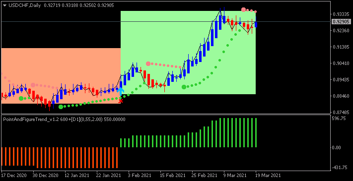 CHF Technical Analysis-usdchf-d1-alpari.png