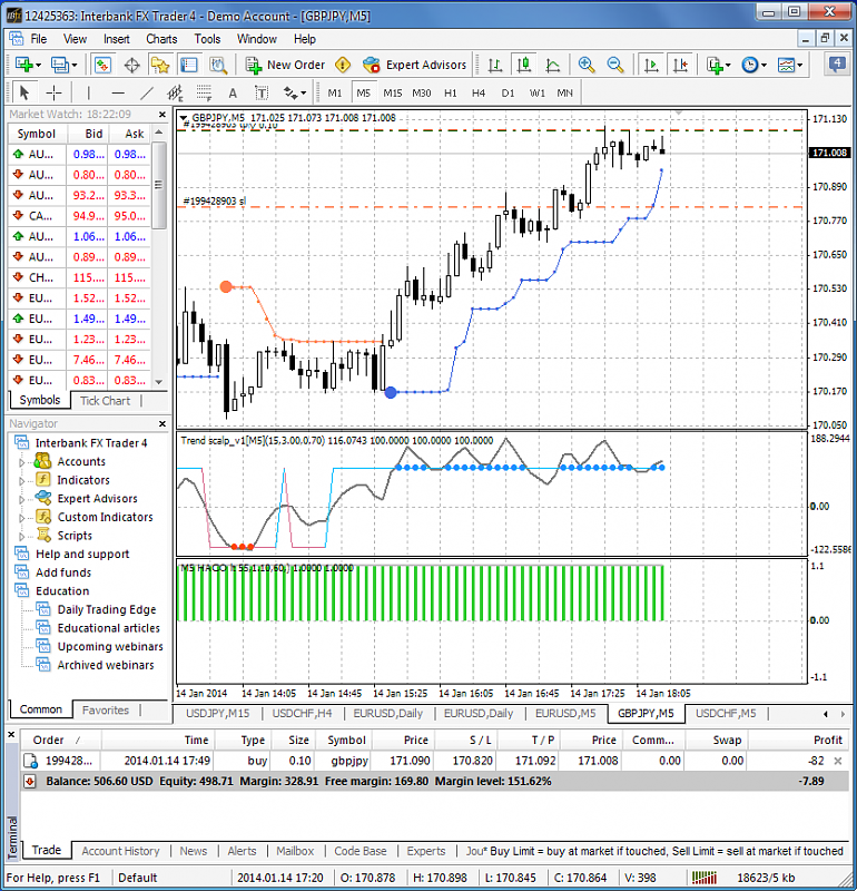 Scalping-gbpjpy-m5-ibfx-inc-2.png