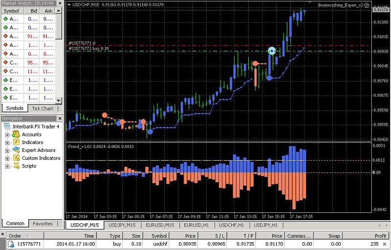 Trading BrainTrading-tradingbraintrading.jpg