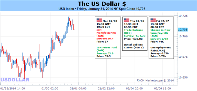 Weekly Outlook: 2014, February 02 - 09-us_dollar_to_test_fresh_highs_on_critical_week_for_financial_markets_body_picture_5.png