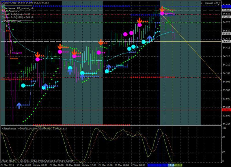 Trading BrainTrading-bt_new_works.jpg