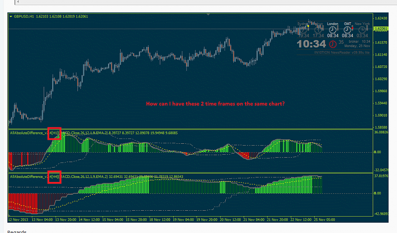Scalping-mtf-allabsolutedifferent-indi.png