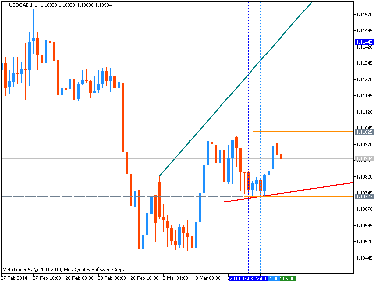 CAD Technical Analysis-usdcad-h1-metaquotes-software-corp-temp-file-screenshot-19384.png