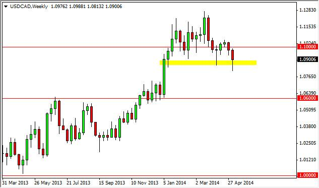 Weekly Outlook: 2014, May 11 - 18-usdcadweek1.jpg