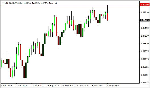 Weekly Outlook: 2014, May 11 - 18-eurusdweek1.jpg