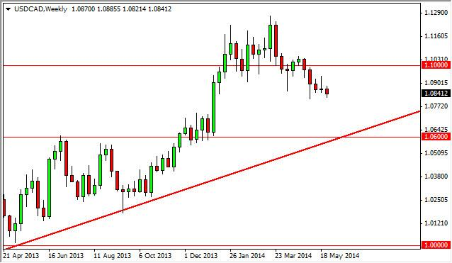 Weekly Outlook: 2014, June 01 - 08-usdcadweek4.jpg