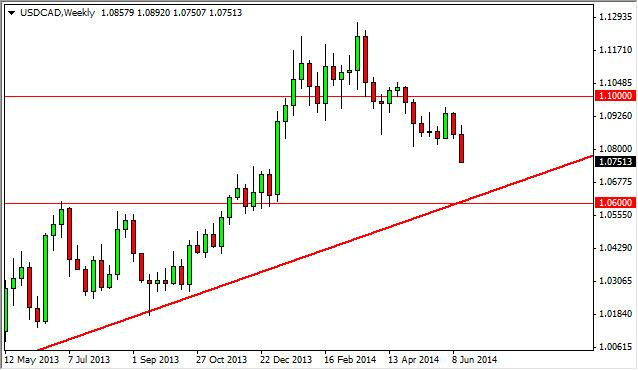 Weekly Outlook: 2014, June 22 - 29-usdcadweek1.jpg