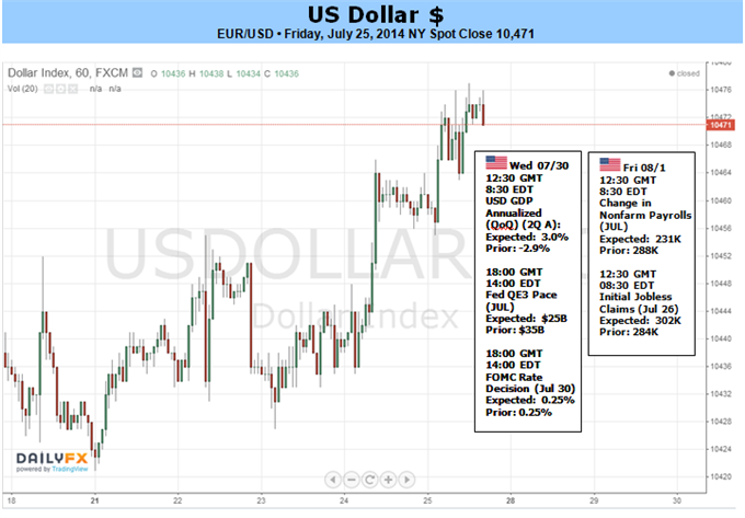 Weekly Outlook: 2014, July 27 - August 03-us-dollar-turn-can-forge-trend-fed-decision-nfps-2q-gdp_body_picture_5.png