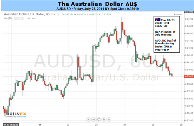 Weekly Outlook: 2014, July 27 - August 03-aud-continue-consolidation-void-local-data-tap_body_picture_5.png