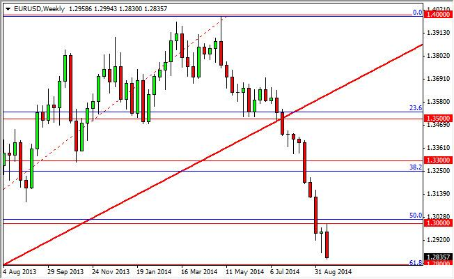 Weekly Outlook: 2014, September 21 - September 28-eurusdweek2.jpg