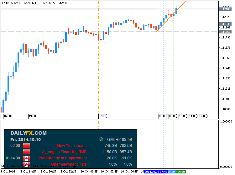Name:  usdcad-m15-metaquotes-software-corp-temp-file-screenshot-34366.png