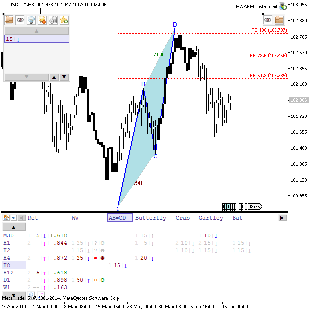 Name:  usdjpy-h8-metaquotes-software-corp-temp-file-screenshot-30484.png Views: 134 Size:  39.0 KB