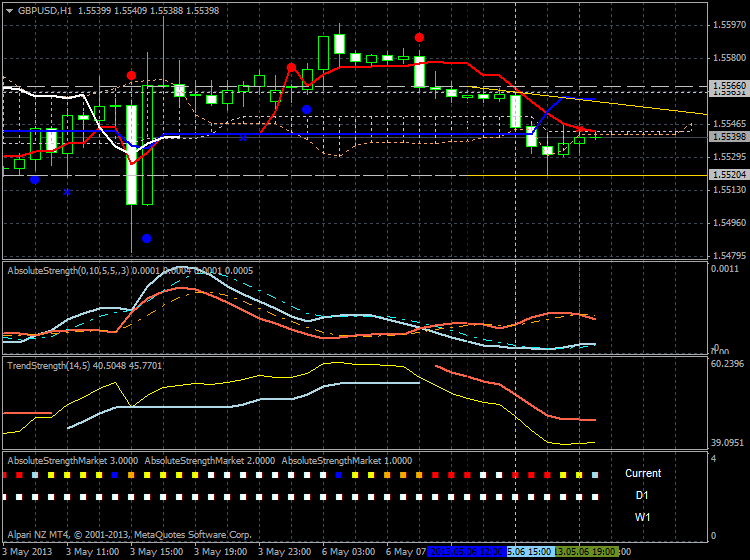 Forecasting-gbpusd-h1-alpari-nz-limited-bear-market-rally.png