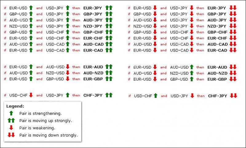 Currency Correlation-222222.jpg