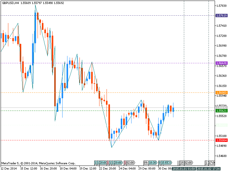 DiNapoli Levels-gbpusd-h4-metaquotes-software-corp-temp-file-screenshot-26304.png