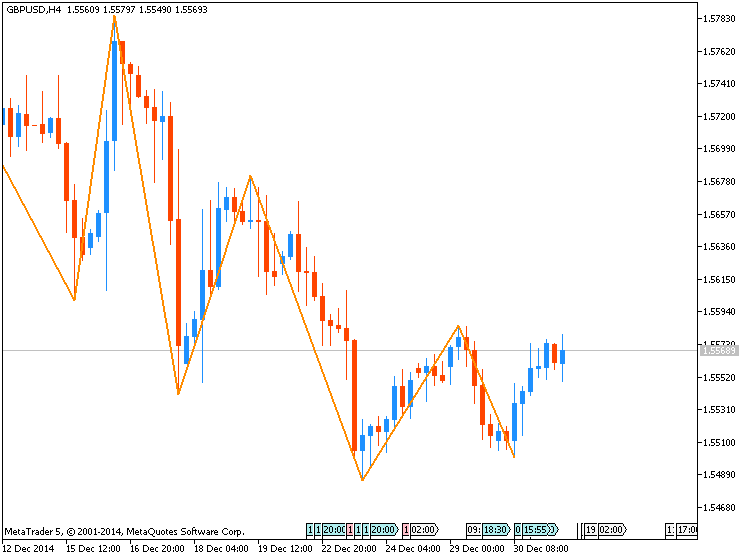 DiNapoli Levels-gbpusd-h4-metaquotes-software-corp-temp-file-screenshot-43791.png