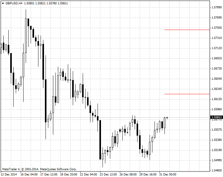 DiNapoli Levels-gbpusd-h4-metaquotes-software-corp.png