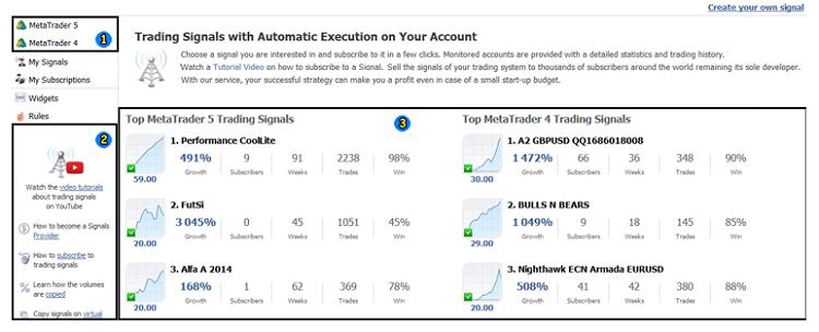 Metatrader 5 / Metatrader 4 for MQL5 / MQL4 articles preview - Page 11