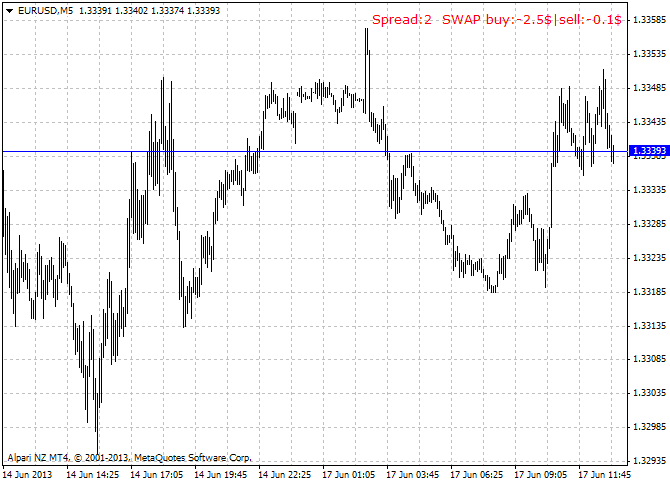 Requests and Raw Ideas-eurusd-m5-alpari-limited-how-use-1.png