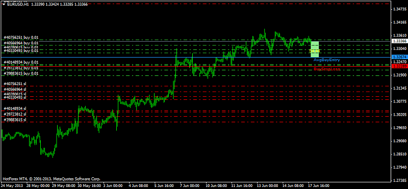 Requests and Raw Ideas-eurusd-h1-hf-markets-ltd.png