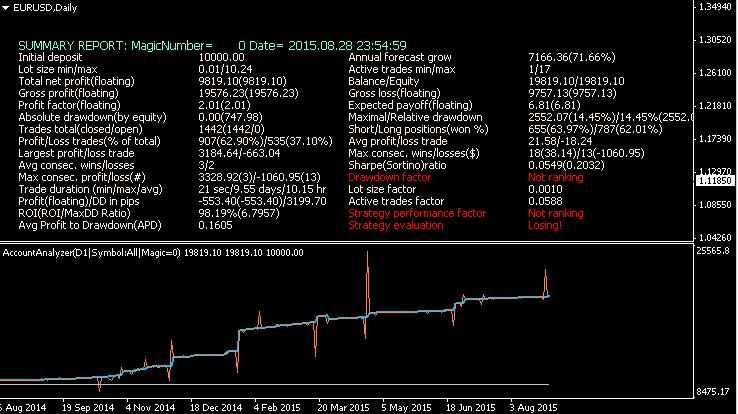 Public Discussion for Premium Trading Forum-tick_visualstatement_3008.png