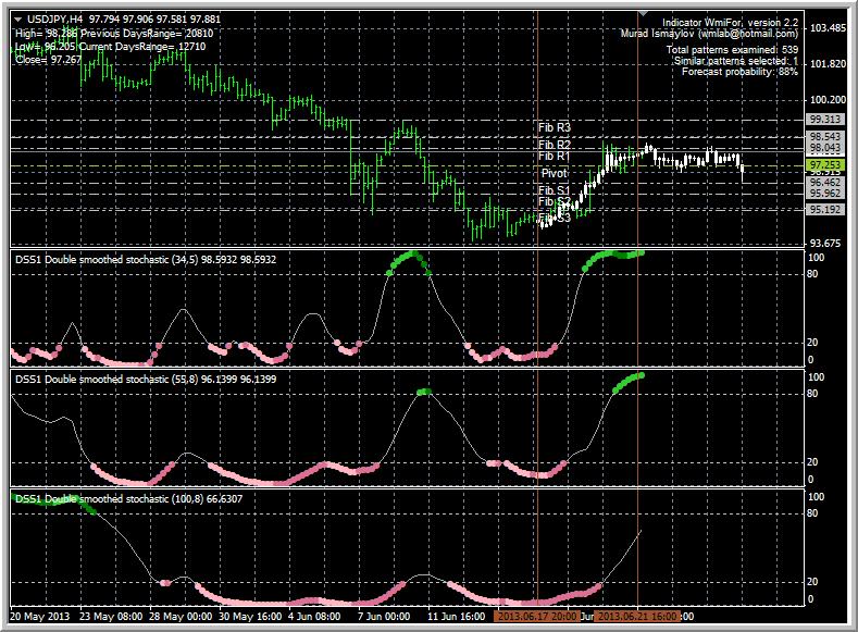 Forecasting-forecasting4.png