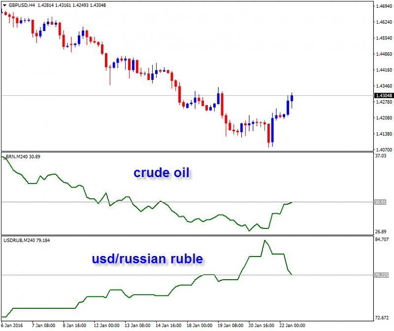 Something interesting-oil_rub_eng.png