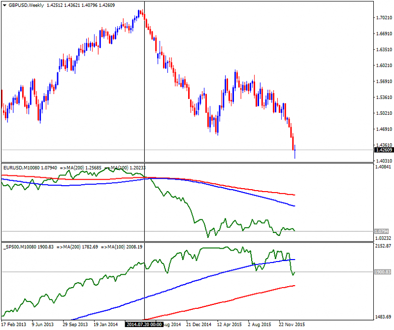 Currency Correlation-gbpusd-w1-alpari-limited111.png