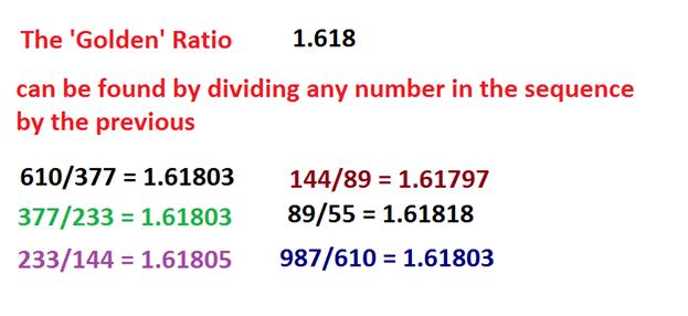 DiNapoli Levels-fibo2.png