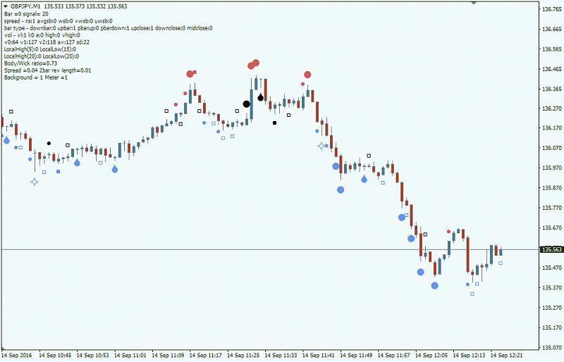 Trading signals wikipedia